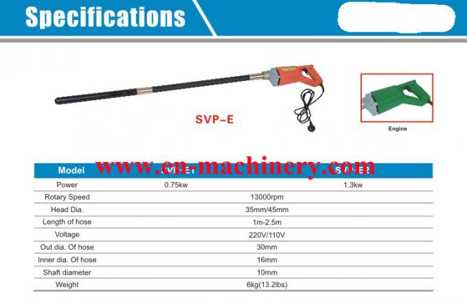 0.75Kw,220V,ZN HANDY CONCRETE VIBRATOR/VIBRATION MOTOR with best quality